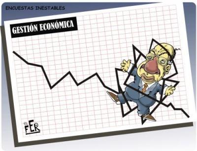 Pero ¿De verdad ya salió de su crisis USA? ¿Y si no?, ¿Hasta cuando saldrá de su crisis México?, ¿Hasta 2011?